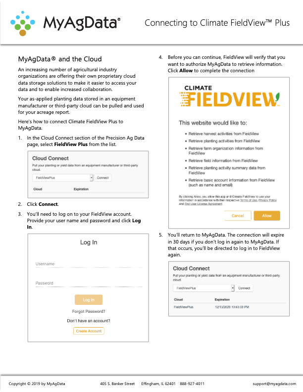 Climate FieldView and MyAgData